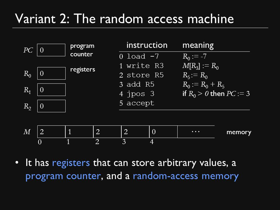 Variant 2: The random access machine It has registers that can store arbitrary values, a program counter, and a random-access memory load -7 R 0 := -7 write R3 M[R 3 ] := R 0 store R5 R 5 := R 0 add R5 R 0 := R 0 + R 5 jpos 3 if R 0 > 0 then PC := 3 accept instructionmeaning PC 0 R0R0 0 R1R1 0 R2R2 2 M program counter registers memory …