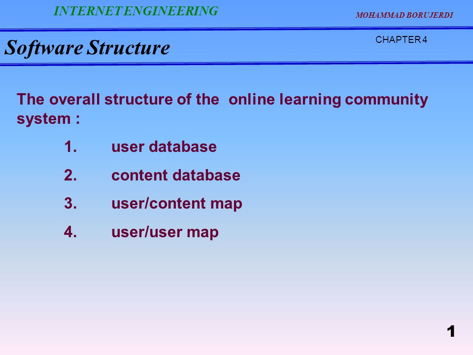 Software Structure CHAPTER 4 The overall structure of the