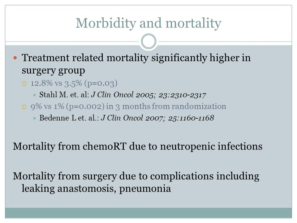 Treatment related mortality significantly higher in surgery group  12.8% vs 3.5% (p=0.03)  Stahl M.