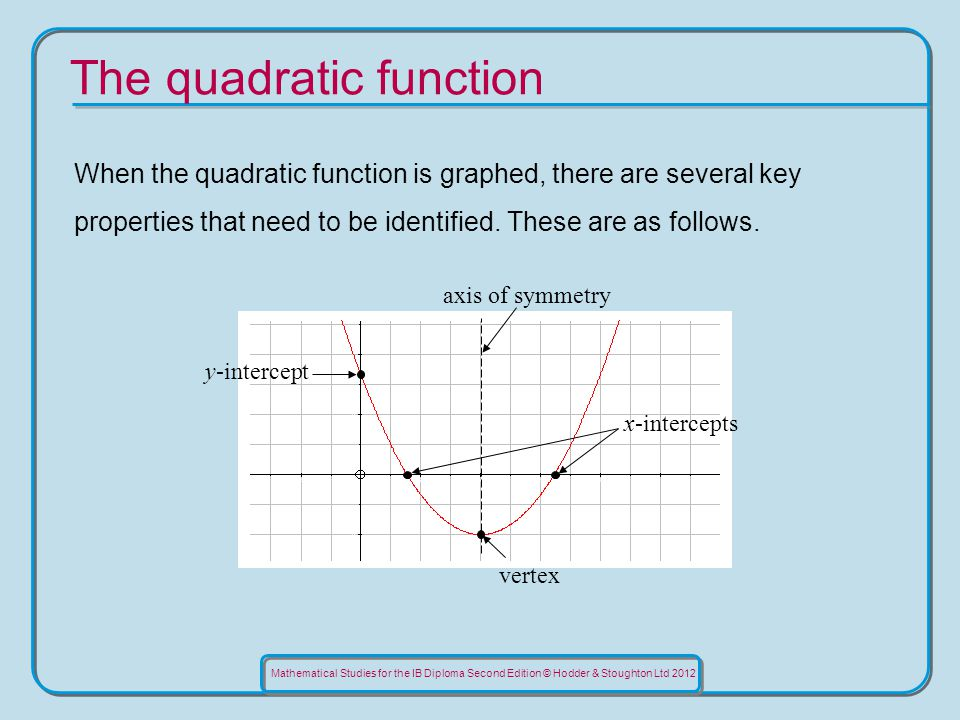 Mathematical Studies for the IB Diploma Second Edition © Hodder & Stoughton Ltd 2012 The quadratic function When the quadratic function is graphed, there are several key properties that need to be identified.