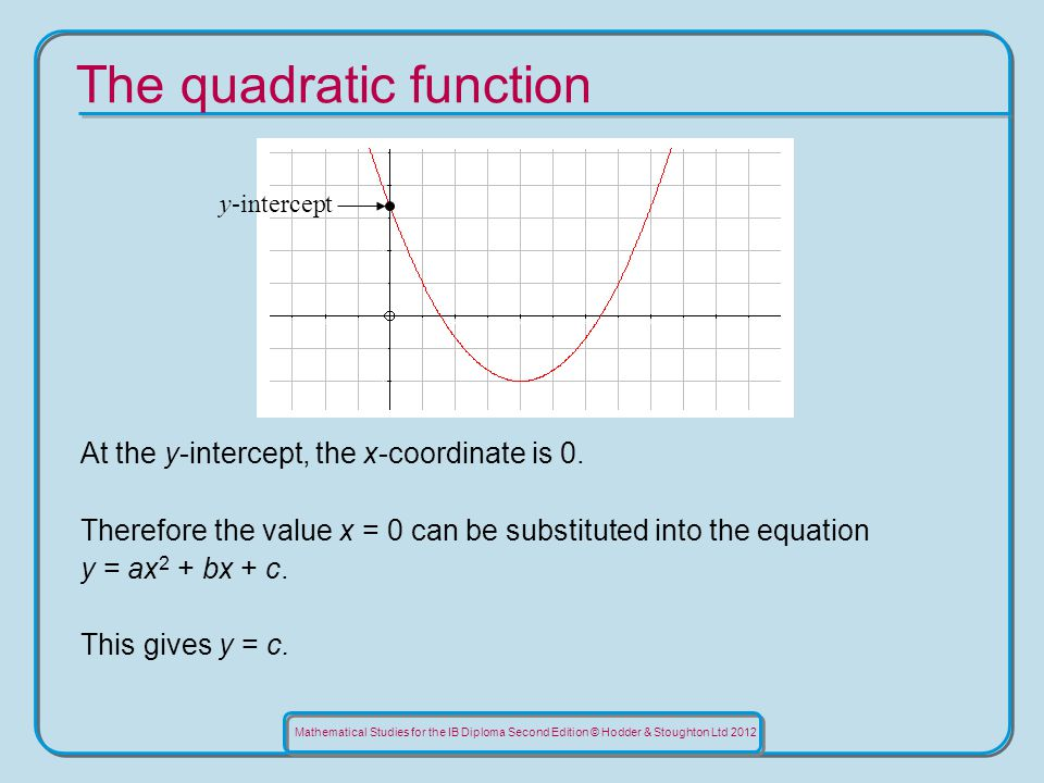 Mathematical Studies for the IB Diploma Second Edition © Hodder & Stoughton Ltd 2012 The quadratic function At the y-intercept, the x-coordinate is 0.