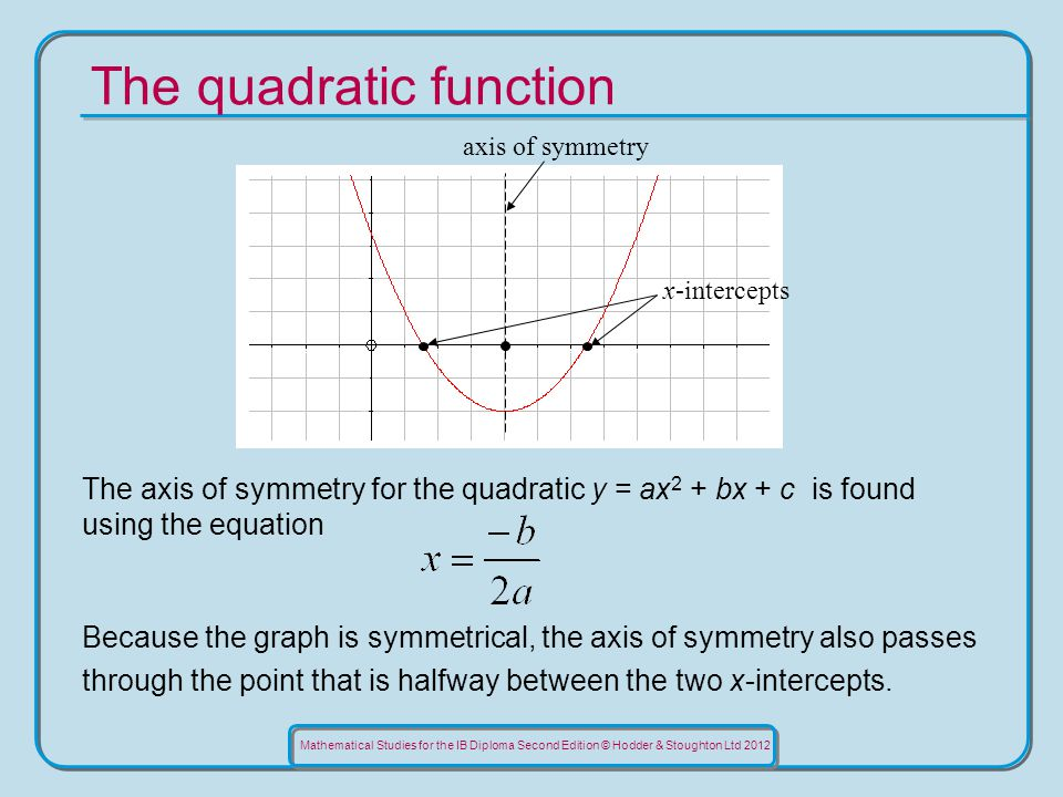Mathematical Studies for the IB Diploma Second Edition © Hodder & Stoughton Ltd 2012 The quadratic function The axis of symmetry for the quadratic y = ax 2 + bx + c is found using the equation Because the graph is symmetrical, the axis of symmetry also passes through the point that is halfway between the two x-intercepts.
