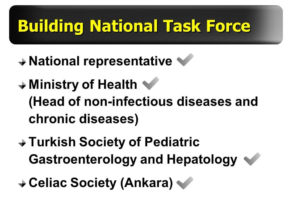 Aydan Kansu, MD Ankara University School of Medicine, Department of