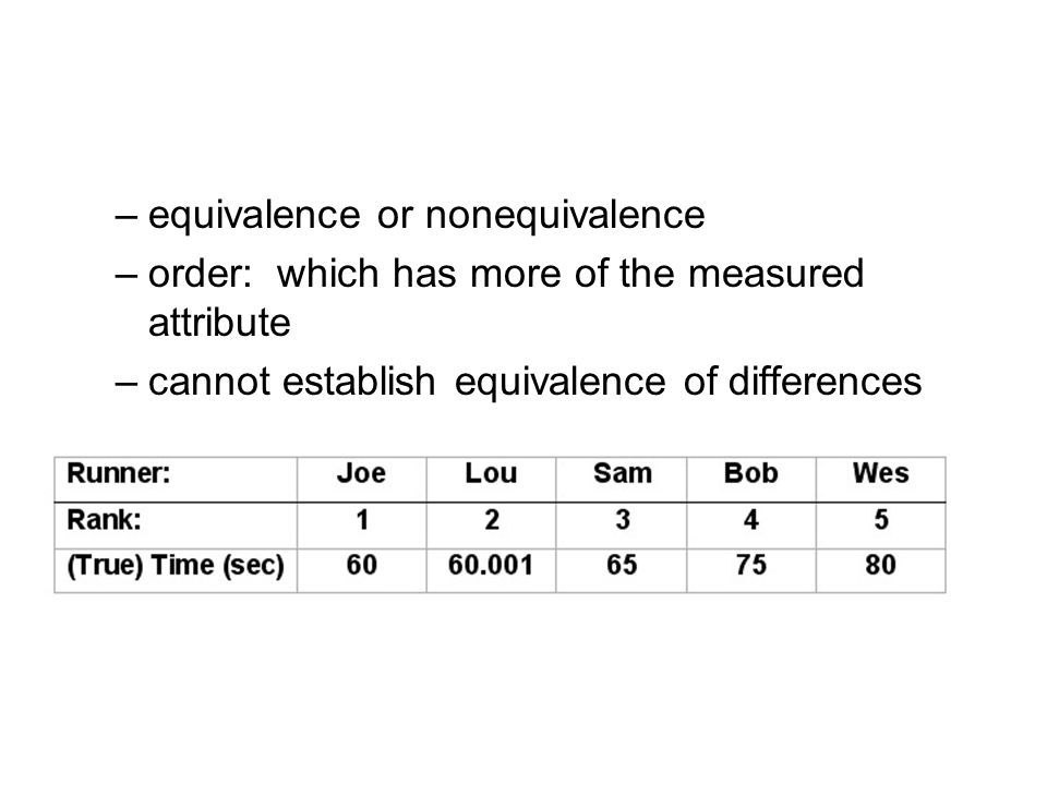 –equivalence or nonequivalence –order: which has more of the measured attribute –cannot establish equivalence of differences