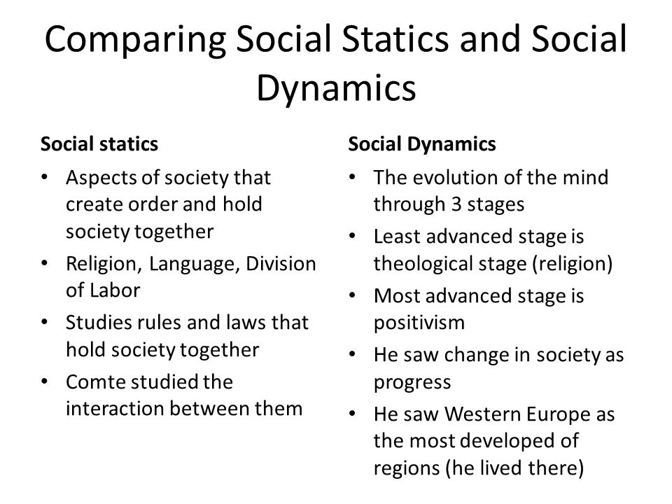 Comparing Social Statics and Social Dynamics Social statics Aspects of society that create order and hold society together Religion, Language, Division of Labor Studies rules and laws that hold society together Comte studied the interaction between them Social Dynamics The evolution of the mind through 3 stages Least advanced stage is theological stage (religion) Most advanced stage is positivism He saw change in society as progress He saw Western Europe as the most developed of regions (he lived there)