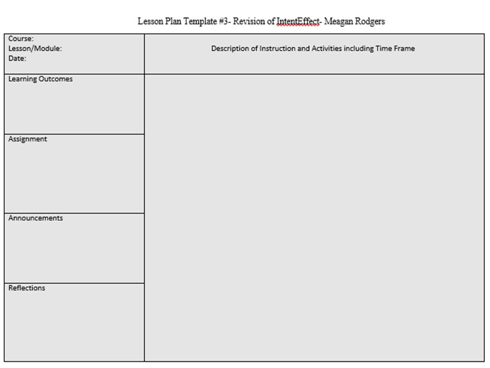 Effective Lesson Planning Ppt Video Online Download - Robert marzano lesson plan template