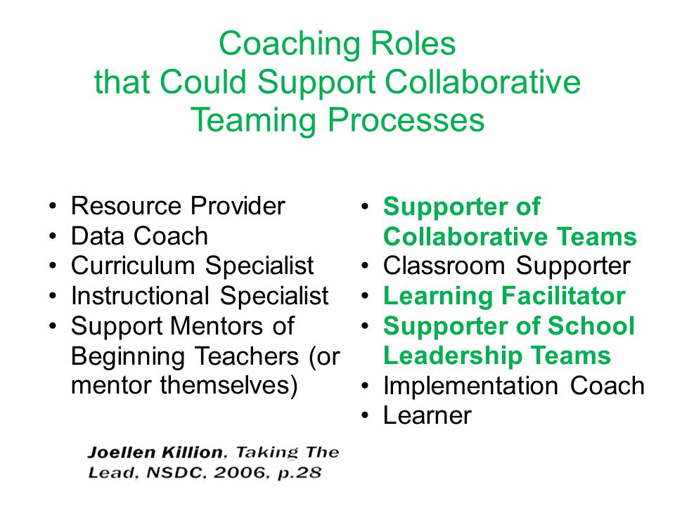 Coaching Roles that Could Support Collaborative Teaming Processes Resource Provider Data Coach Curriculum Specialist Instructional Specialist Support Mentors of Beginning Teachers (or mentor themselves) Supporter of Collaborative Teams Classroom Supporter Learning Facilitator Supporter of School Leadership Teams Implementation Coach Learner