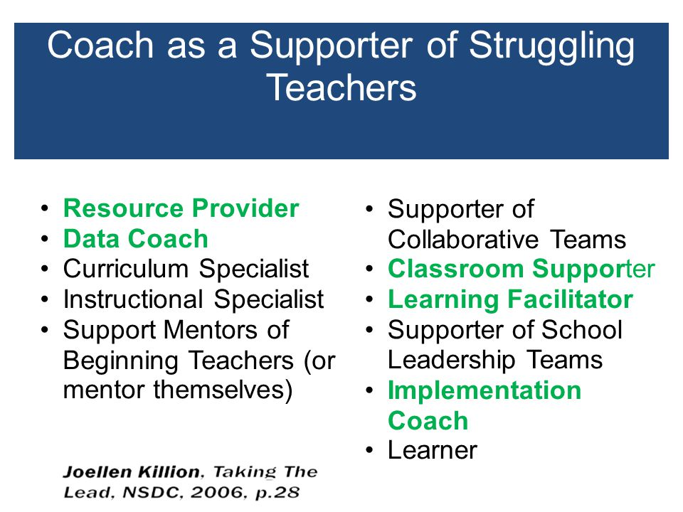 Coach as a Supporter of Struggling Teachers Resource Provider Data Coach Curriculum Specialist Instructional Specialist Support Mentors of Beginning Teachers (or mentor themselves) Supporter of Collaborative Teams Classroom Supporter Learning Facilitator Supporter of School Leadership Teams Implementation Coach Learner