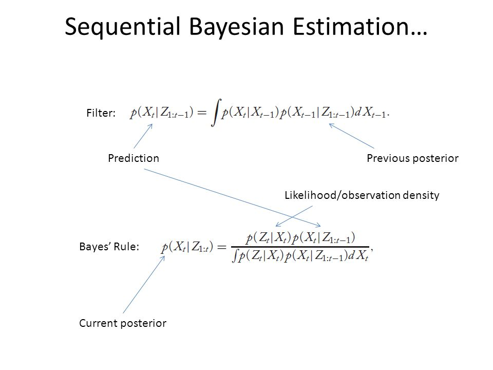 Sequential Bayesian Estimation… Filter: Bayes' Rule: Current posterior Previous posteriorPrediction Likelihood/observation density