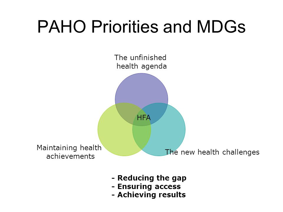 PAHO Priorities and MDGs The unfinished health agenda The new health challenges Maintaining health achievements HFA - Reducing the gap - Ensuring access - Achieving results