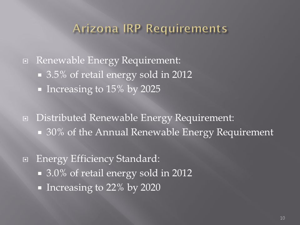  Renewable Energy Requirement:  3.5% of retail energy sold in 2012  Increasing to 15% by 2025  Distributed Renewable Energy Requirement:  30% of the Annual Renewable Energy Requirement  Energy Efficiency Standard:  3.0% of retail energy sold in 2012  Increasing to 22% by
