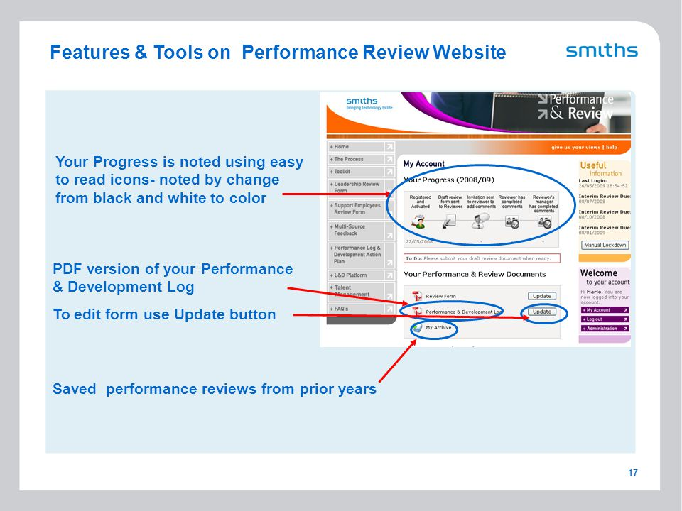 17 PDF version of your Performance & Development Log To edit form use Update button Saved performance reviews from prior years Features & Tools on Performance Review Website Your Progress is noted using easy to read icons- noted by change from black and white to color