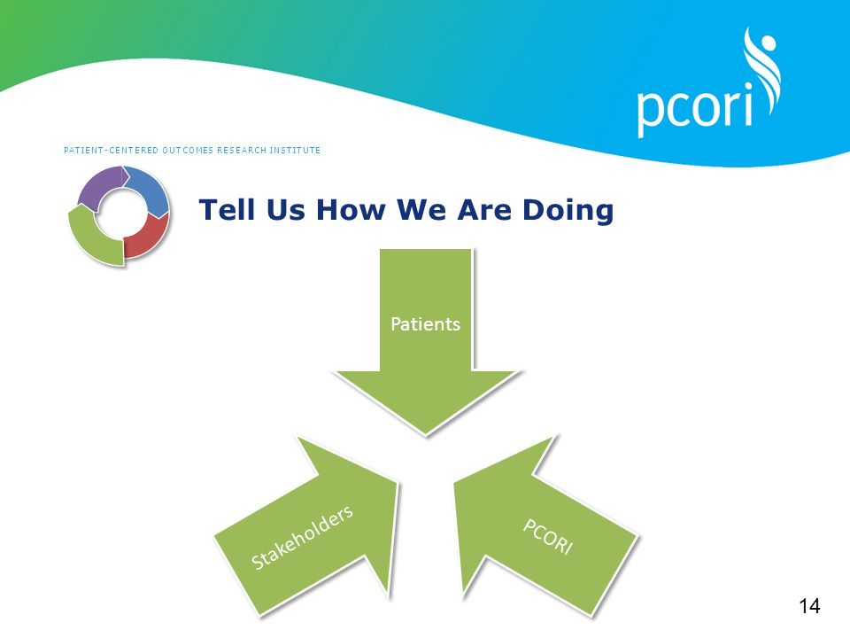 PATIENT-CENTERED OUTCOMES RESEARCH INSTITUTE Patients PCORI Stakeholders 14 Tell Us How We Are Doing