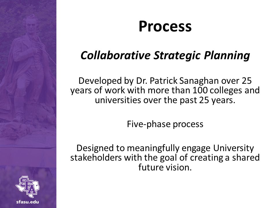 Process Collaborative Strategic Planning Developed by Dr.