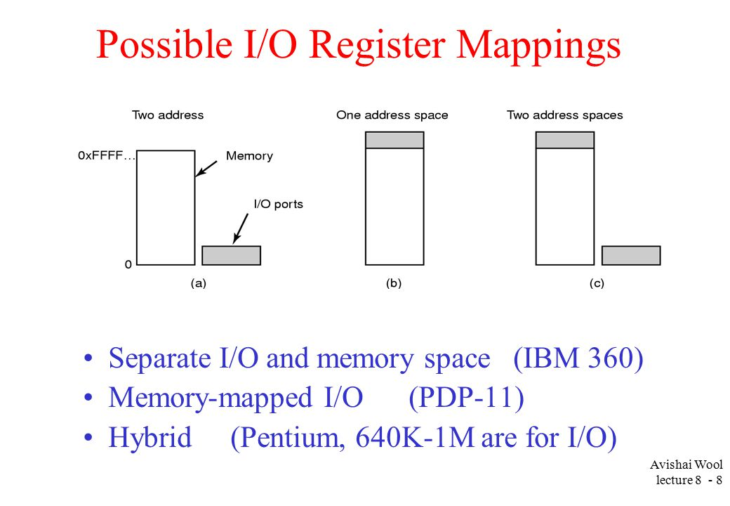 Avishai Wool lecture Possible I/O Register Mappings Separate I/O and memory space (IBM 360) Memory-mapped I/O (PDP-11) Hybrid (Pentium, 640K-1M are for I/O)