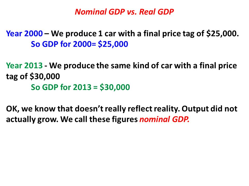 Nominal GDP vs. Real GDP Year 2000 – We produce 1 car with a final price tag of $25,000.