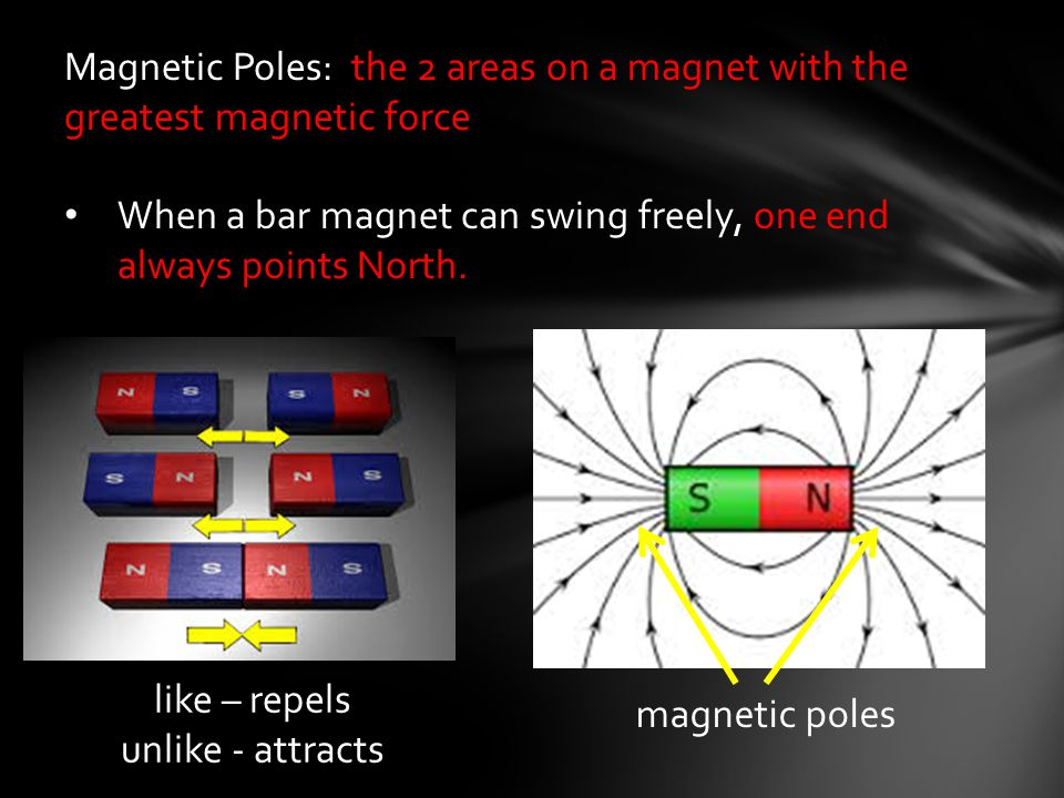 Magnetic Poles: the 2 areas on a magnet with the greatest magnetic force When a bar magnet can swing freely, one end always points North.