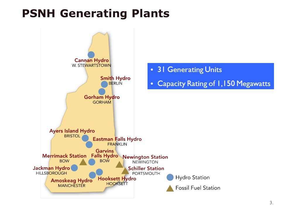 PSNH Generating Plants 31 Generating Units Capacity Rating of 1,150 Megawatts 3.