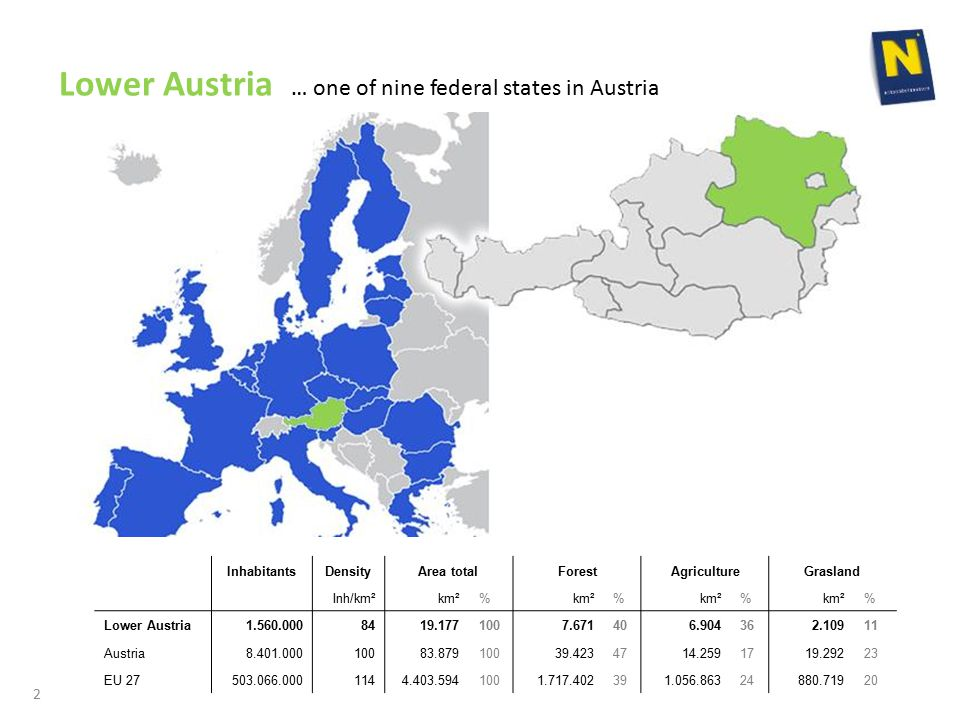 InhabitantsDensityArea totalForestAgricultureGrasland Inh/km²km²% % % % Lower Austria Austria EU Lower Austria … one of nine federal states in Austria 2