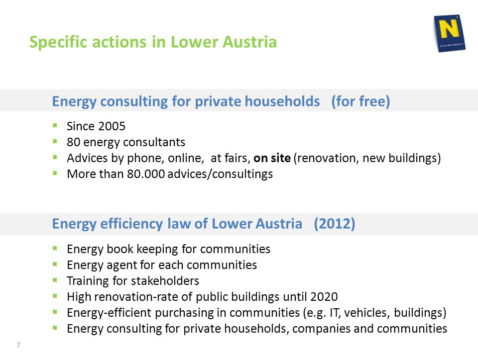 Specific actions in Lower Austria Energy consulting for private households (for free)  Since 2005  80 energy consultants  Advices by phone, online, at fairs, on site (renovation, new buildings)  More than advices/consultings Energy efficiency law of Lower Austria (2012)  Energy book keeping for communities  Energy agent for each communities  Training for stakeholders  High renovation-rate of public buildings until 2020  Energy-efficient purchasing in communities (e.g.