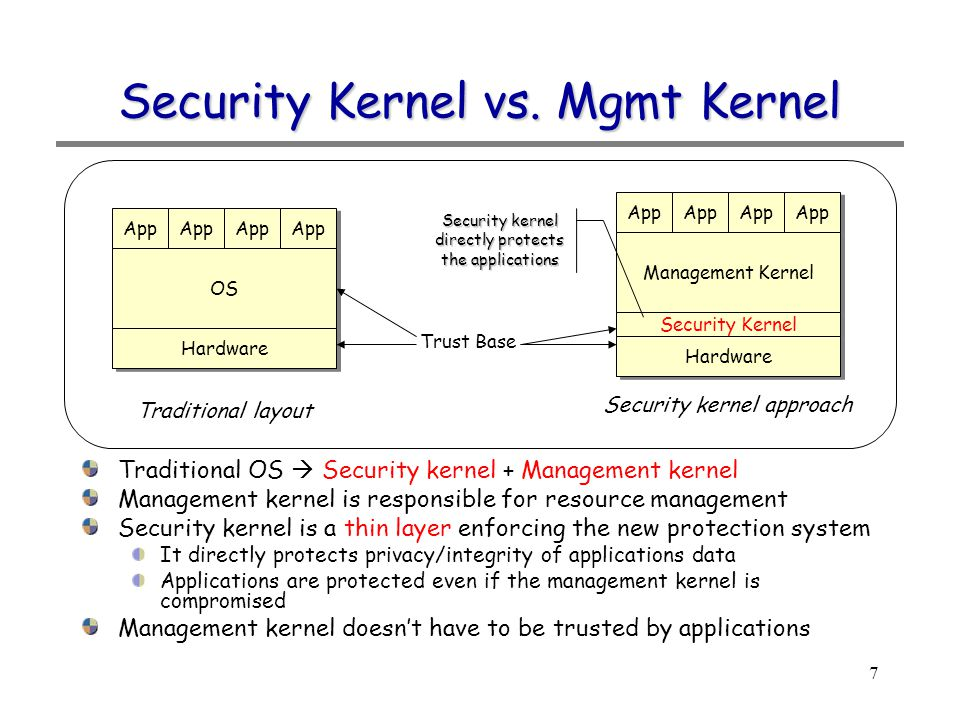 7 Security Kernel vs.