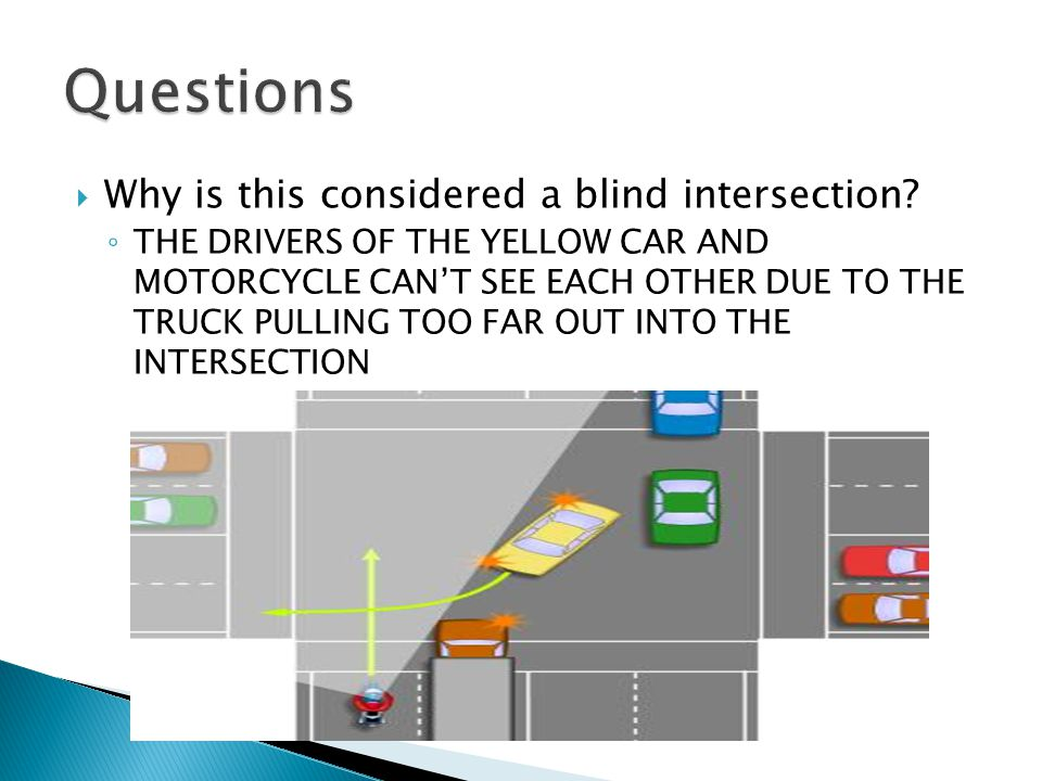  Why is this considered a blind intersection.