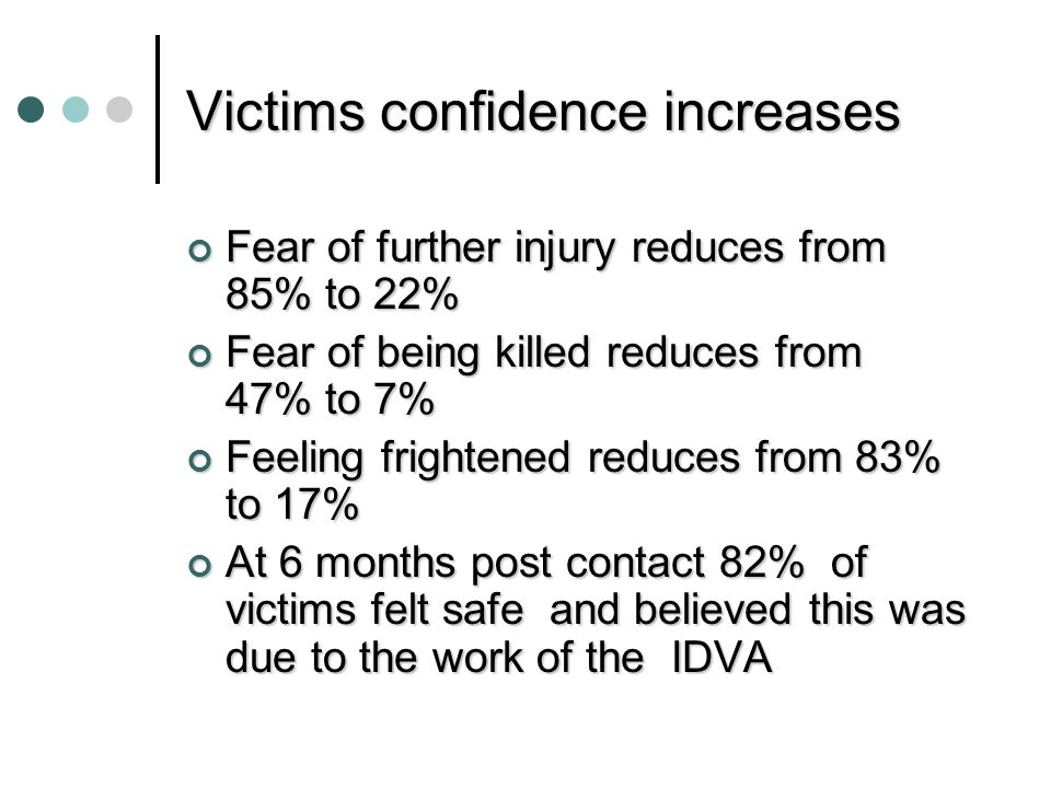 Victims confidence increases Fear of further injury reduces from 85% to 22% Fear of being killed reduces from 47% to 7% Feeling frightened reduces from 83% to 17% At 6 months post contact 82% of victims felt safe and believed this was due to the work of the IDVA