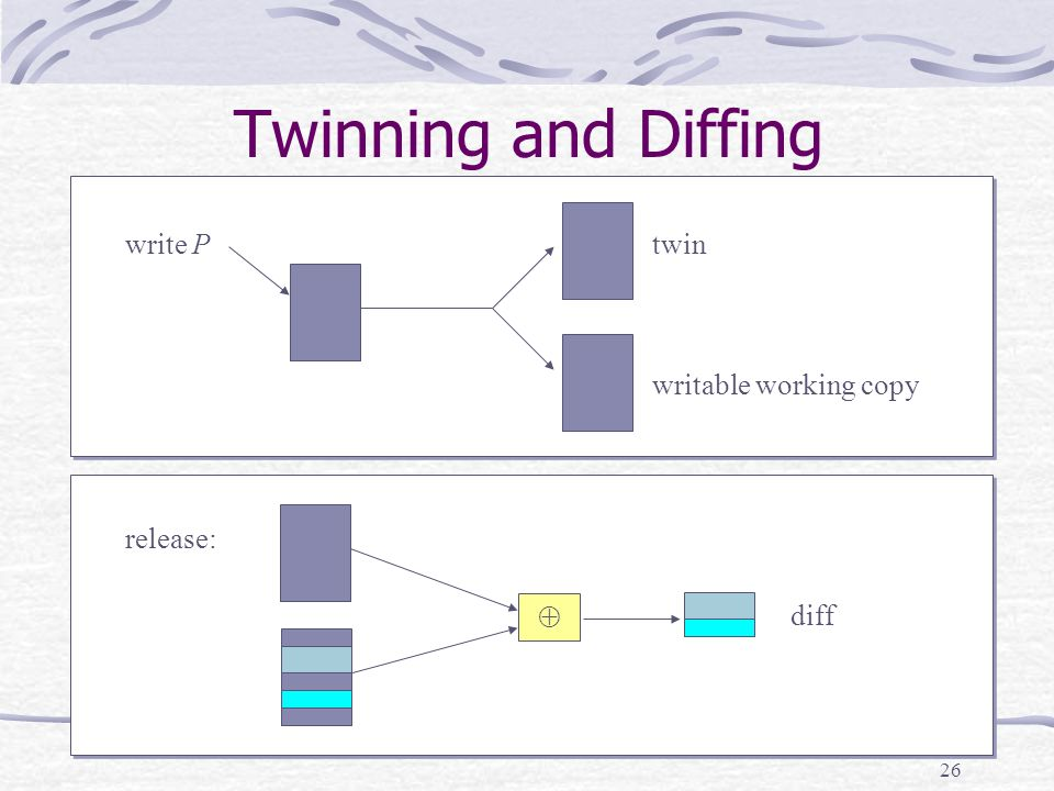 26 Twinning and Diffing write Ptwin writable working copy release:  diff