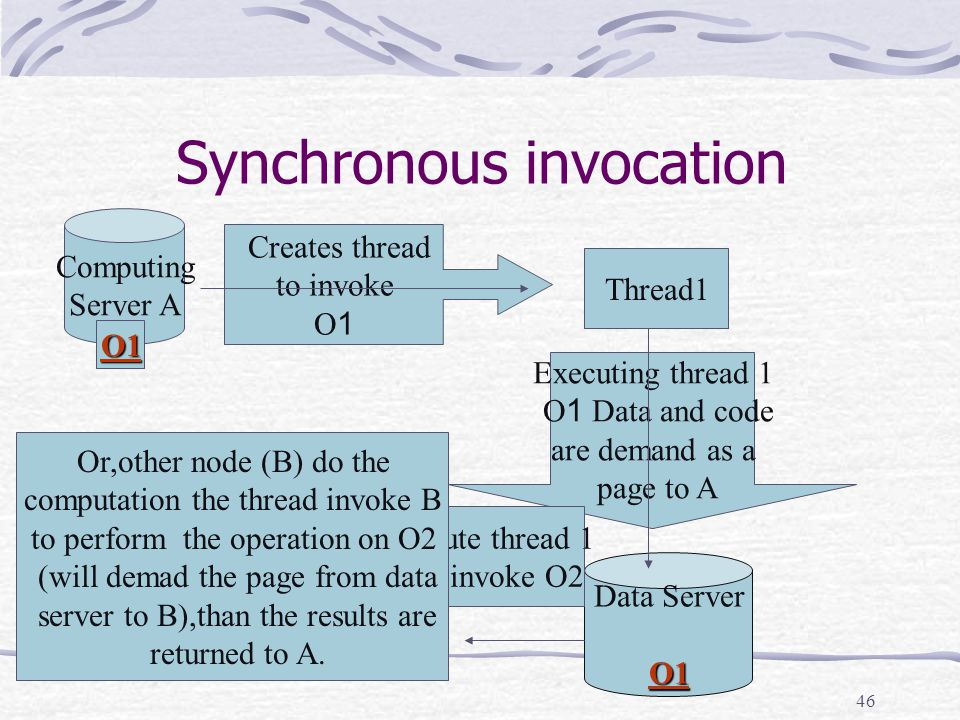 46 Synchronous invocation Computing Server A Creates thread to invoke 1O Thread1 Executing thread 1 Data and code1O are demand as a page to A Data ServerO1 O1 Ecexecute thread 1 in O1 invoke O2 If the system chose to invoke on A,the page of O2 are on other node and are demand to node A.