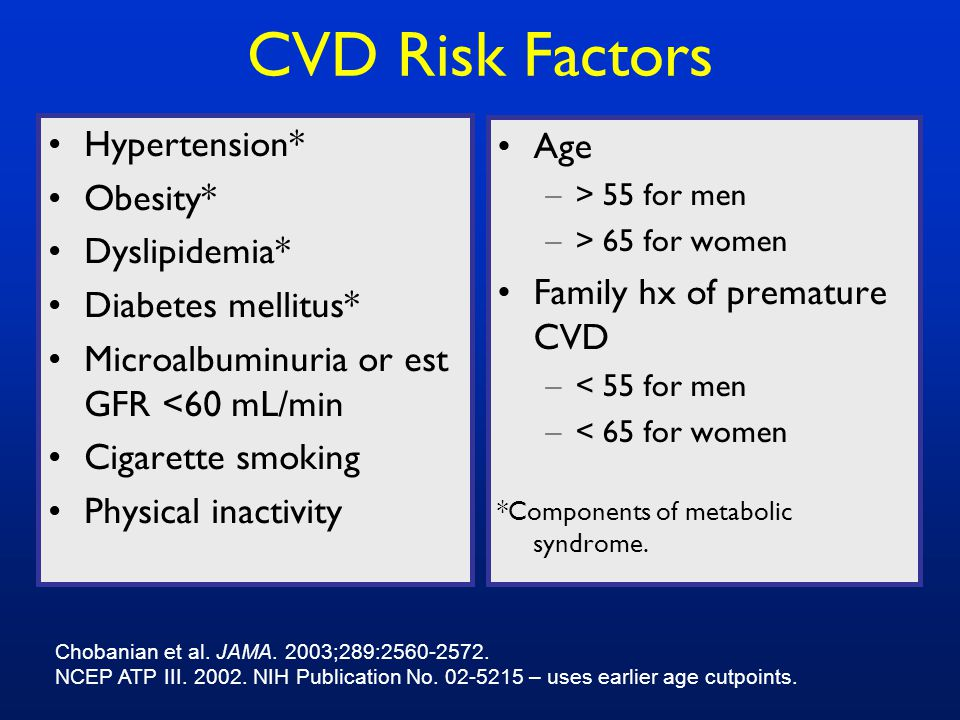 CVD Risk Factors Hypertension* Obesity* Dyslipidemia* Diabetes mellitus* Microalbuminuria or est GFR <60 mL/min Cigarette smoking Physical inactivity Age –> 55 for men –> 65 for women Family hx of premature CVD –< 55 for men –< 65 for women *Components of metabolic syndrome.