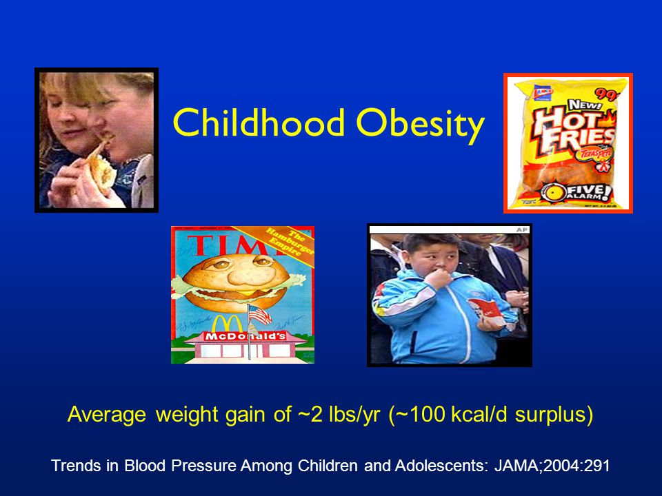 Childhood Obesity Trends in Blood Pressure Among Children and Adolescents: JAMA;2004:291 Average weight gain of ~2 lbs/yr (~100 kcal/d surplus)