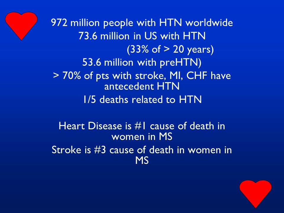 972 million people with HTN worldwide 73.6 million in US with HTN (33% of > 20 years) 53.6 million with preHTN) > 70% of pts with stroke, MI, CHF have antecedent HTN 1/5 deaths related to HTN Heart Disease is #1 cause of death in women in MS Stroke is #3 cause of death in women in MS