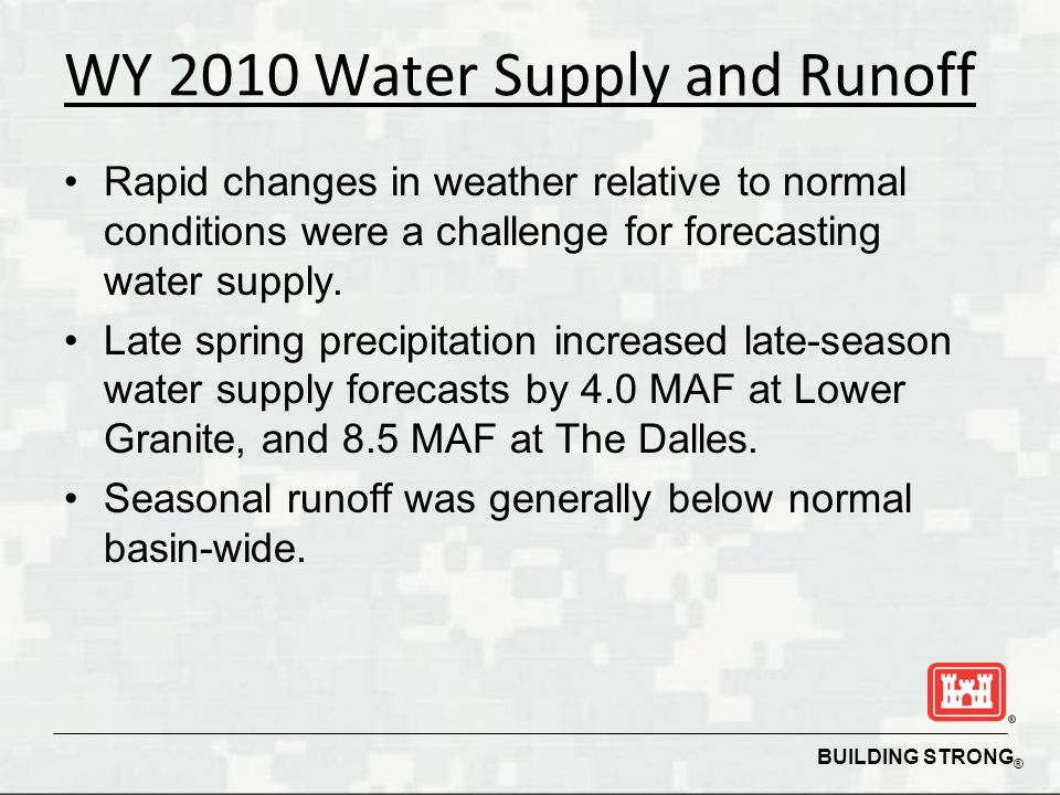 BUILDING STRONG ® WY 2010 Water Supply and Runoff Rapid changes in weather relative to normal conditions were a challenge for forecasting water supply.