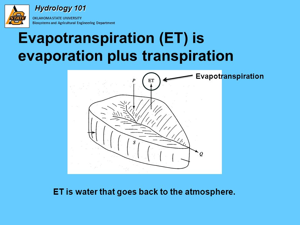 OKLAHOMA STATE UNIVERSITY Biosystems and Agricultural Engineering Department Hydrology 101 Evapotranspiration (ET) is evaporation plus transpiration ET is water that goes back to the atmosphere.