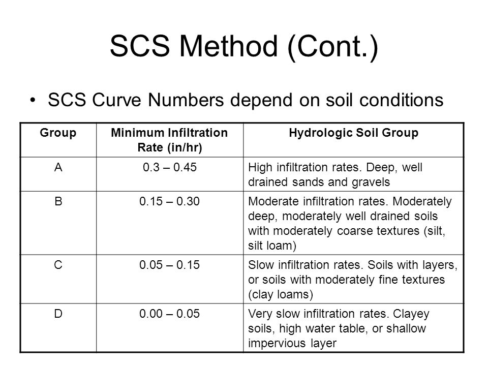 SCS Method (Cont.) SCS Curve Numbers depend on soil conditions GroupMinimum Infiltration Rate (in/hr) Hydrologic Soil Group A0.3 – 0.45High infiltration rates.