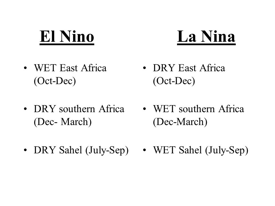 El NinoLa Nina WET East Africa (Oct-Dec) DRY southern Africa (Dec- March) DRY Sahel (July-Sep) DRY East Africa (Oct-Dec) WET southern Africa (Dec-March) WET Sahel (July-Sep)