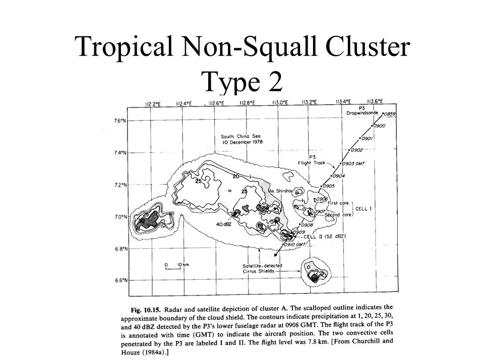 Tropical Non-Squall Cluster Type 2