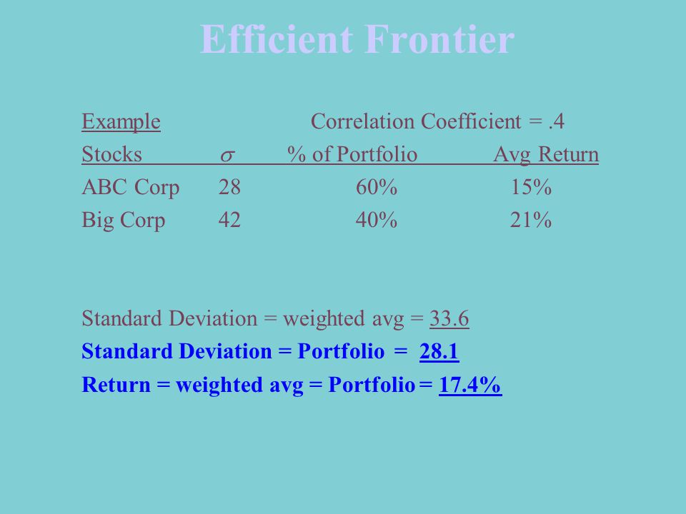 Efficient Frontier Example Correlation Coefficient =.4 Stocks  % of PortfolioAvg Return ABC Corp2860% 15% Big Corp42 40% 21% Standard Deviation = weighted avg = 33.6 Standard Deviation = Portfolio = 28.1 Return = weighted avg = Portfolio = 17.4%