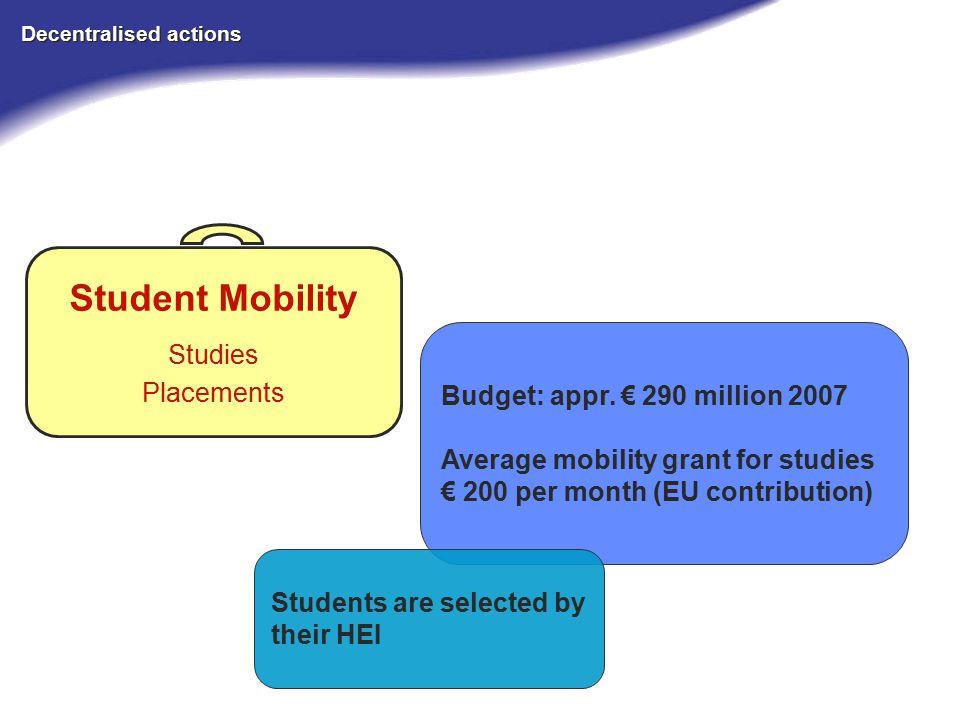 Decentralised actions Student Mobility Studies Placements Budget: appr.