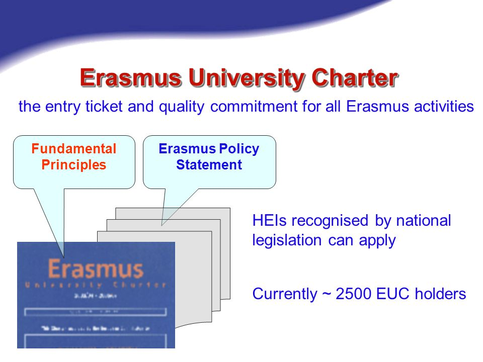 Erasmus University Charter the entry ticket and quality commitment for all Erasmus activities Erasmus Policy Statement Fundamental Principles HEIs recognised by national legislation can apply Currently ~ 2500 EUC holders
