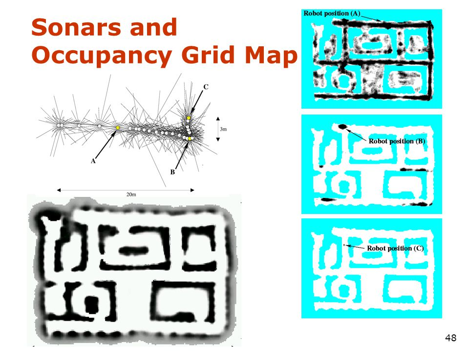 47 Grid-based Localization