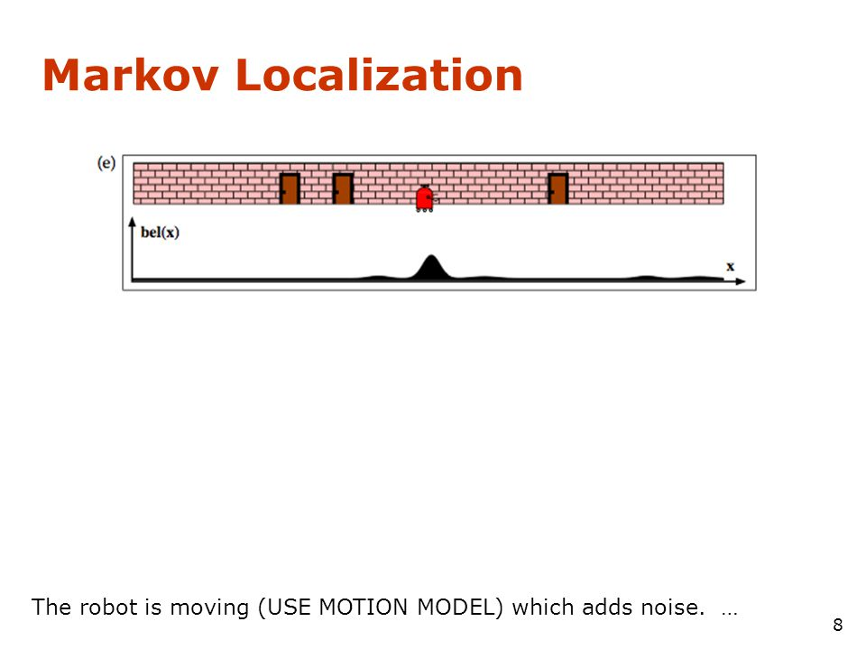 Markov Localization 7 A new sensor reading (USE SENSOR MODEL) indicates a door at certain locations (USE MAP).
