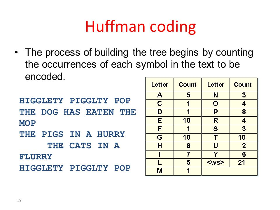 19 The process of building the tree begins by counting the occurrences of each symbol in the text to be encoded.