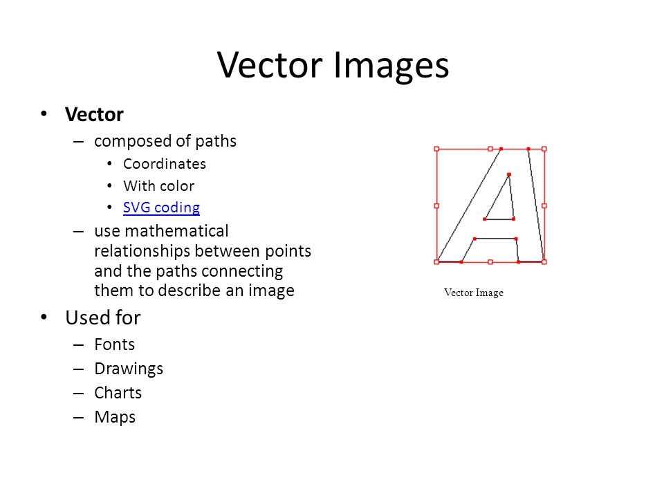 Vector Images Vector – composed of paths Coordinates With color SVG coding – use mathematical relationships between points and the paths connecting them to describe an image Used for – Fonts – Drawings – Charts – Maps Vector Image