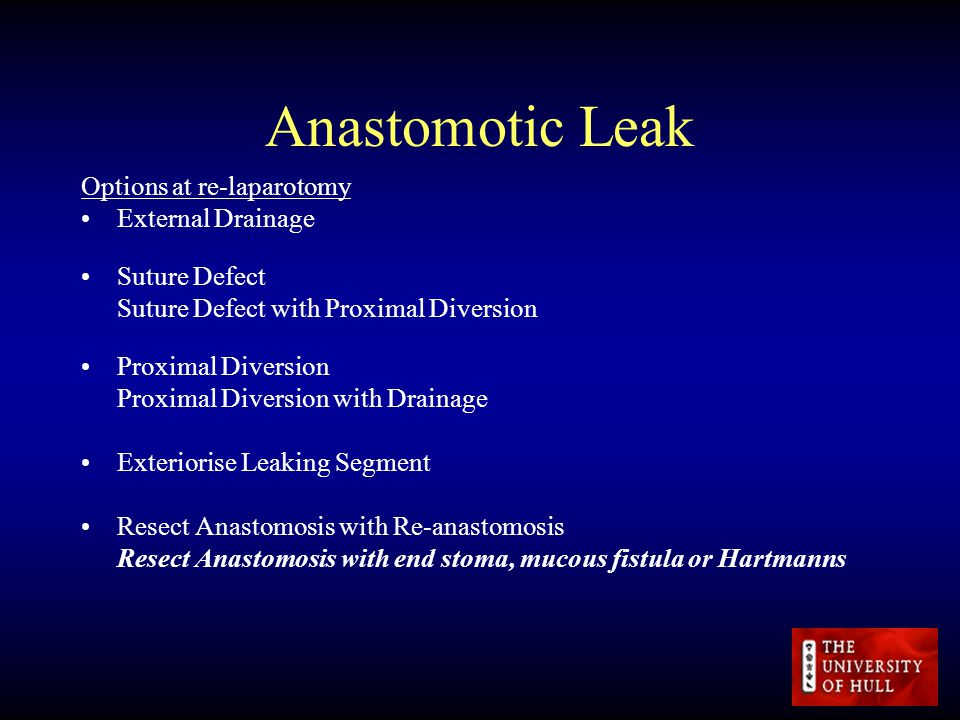 The Management Of Anastomotic Leak John Hartley Academic Surgical