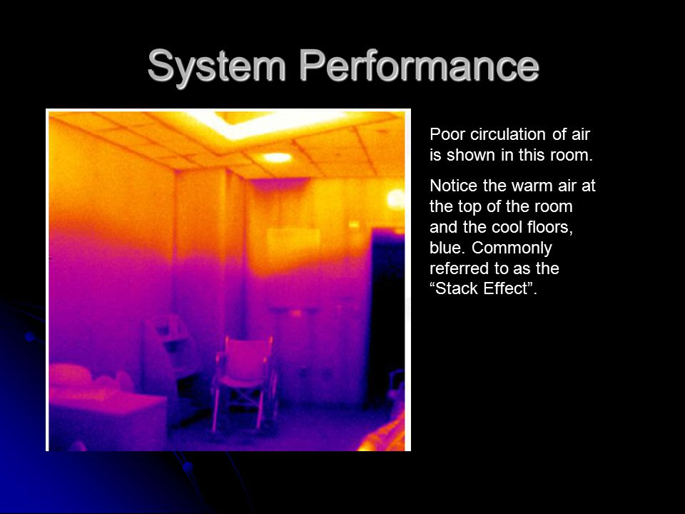 System Performance Poor circulation of air is shown in this room.