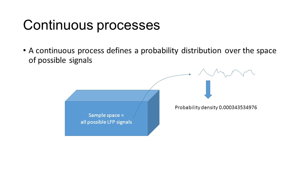 Continuous processes A continuous process defines a probability distribution over the space of possible signals Sample space = all possible LFP signals Probability density