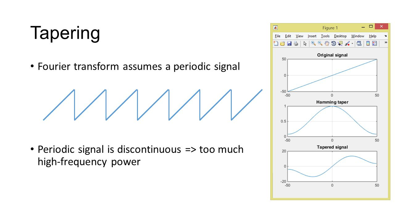 Tapering Fourier transform assumes a periodic signal Periodic signal is discontinuous => too much high-frequency power