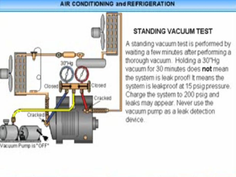 Working with refrigerants After studying this chapter, you