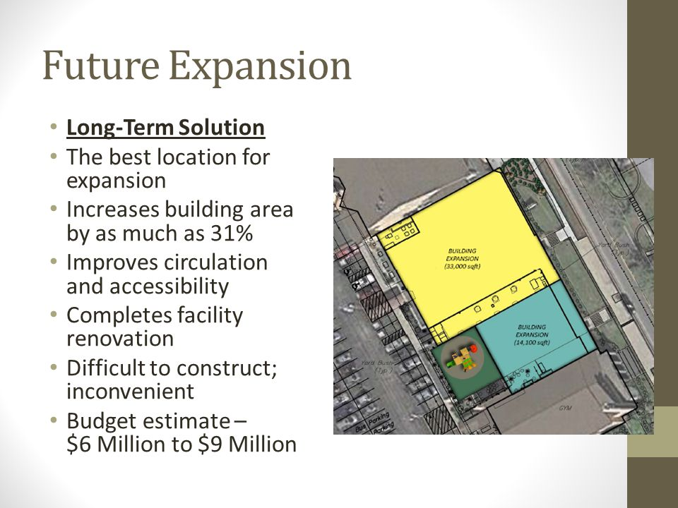 Future Expansion Long-Term Solution The best location for expansion Increases building area by as much as 31% Improves circulation and accessibility Completes facility renovation Difficult to construct; inconvenient Budget estimate – $6 Million to $9 Million